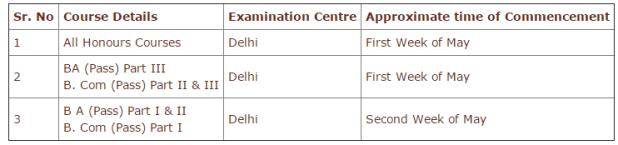 Delhi university SOL date sheet 2017