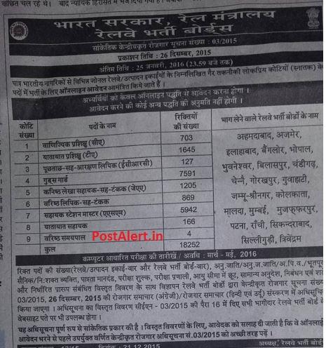 RRB non technical notification 2016 Hindi