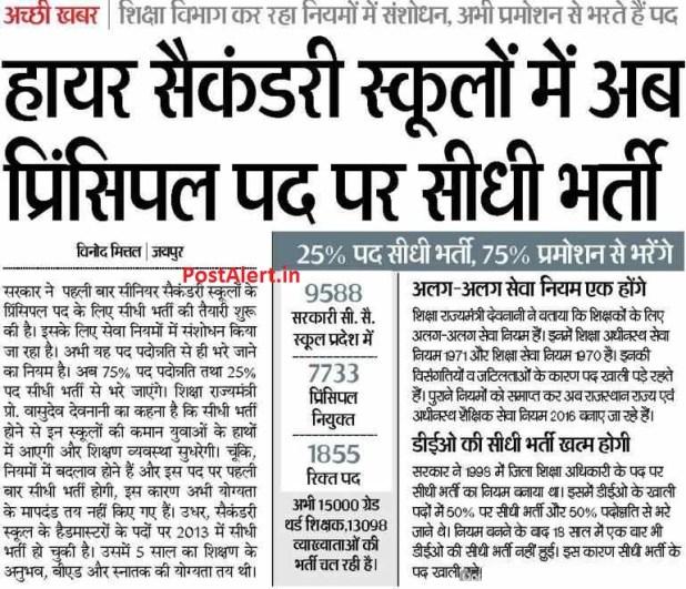 Rajasthan School principal Vacancy