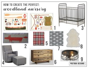 Create a Baby Boy Nursery: Woodland Themed Nursery
