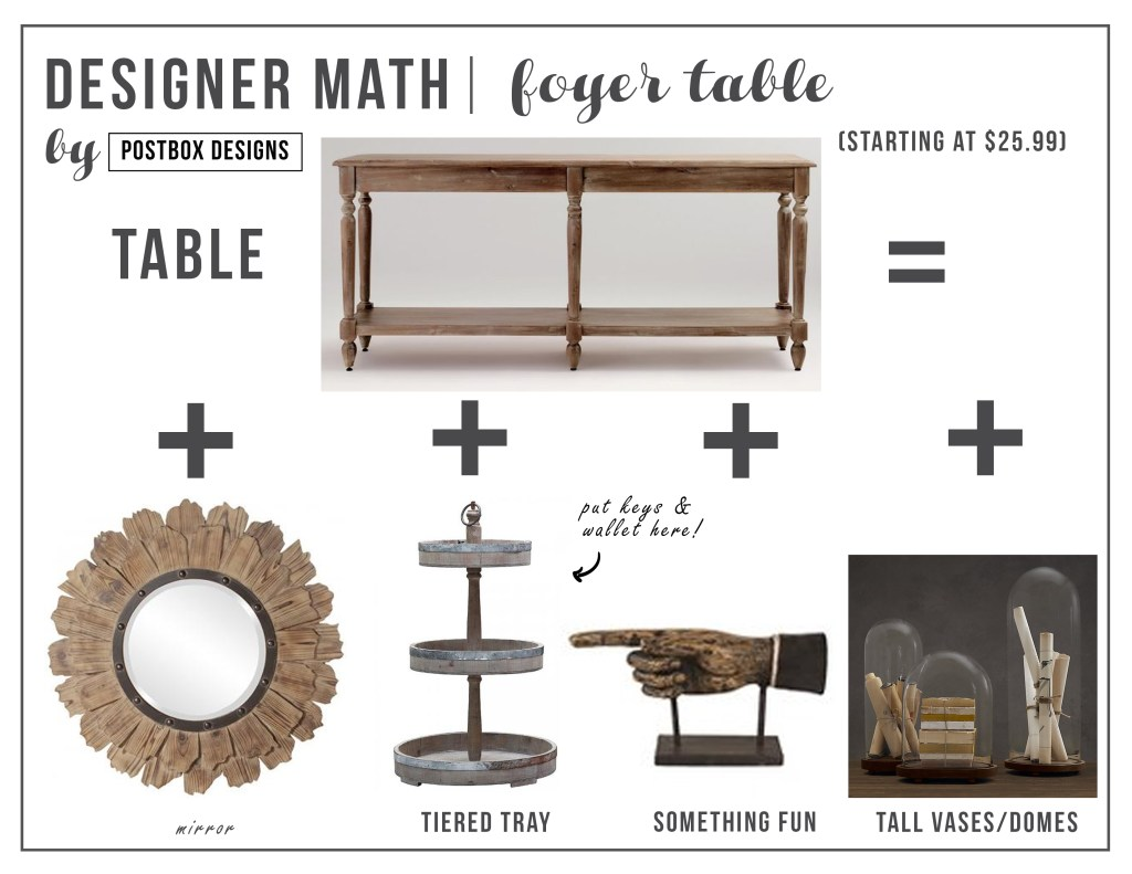 Designer math monday foyer table postbox designs - Table vitroceramique 2 foyers ...