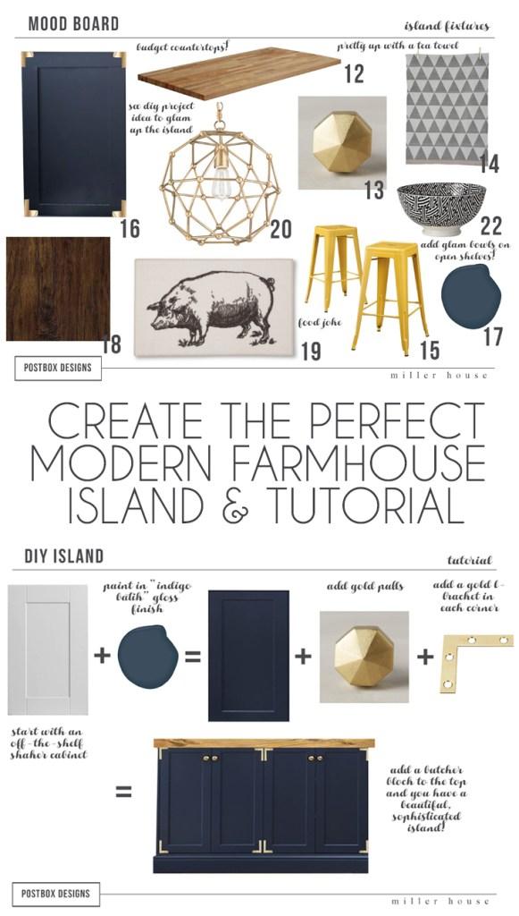 Kitchen Design Ideas + Island Tutorial by Postbox Designs