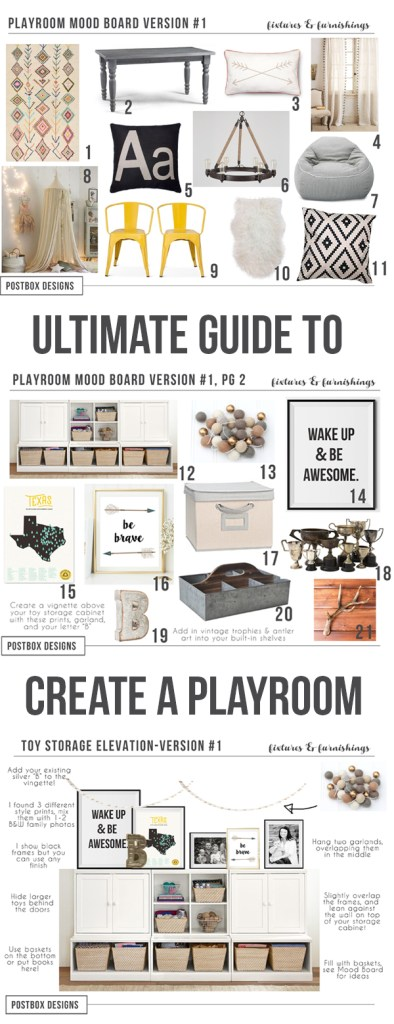 Postbox Designs E-Design: 10 Playroom Design Must Haves + 6 Items Not To Waste Your Money On!