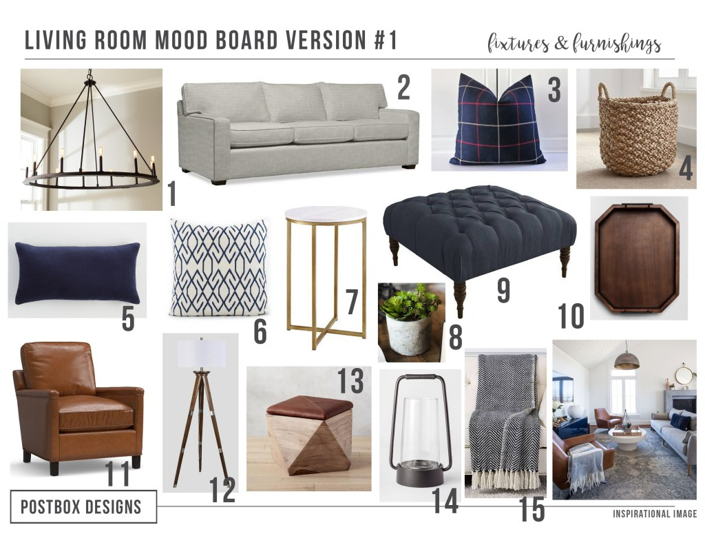 Modern Meets Farmhouse Family Room Makeover - Postbox Designs