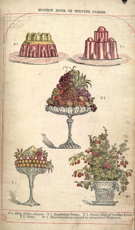 origen del trifle - Puddingsbhm