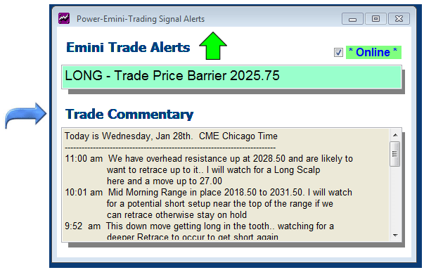 power emini market commentary