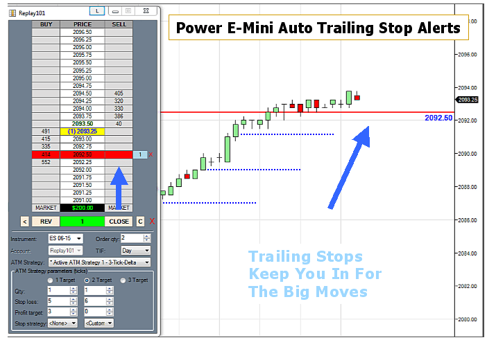 Best emini trading systems