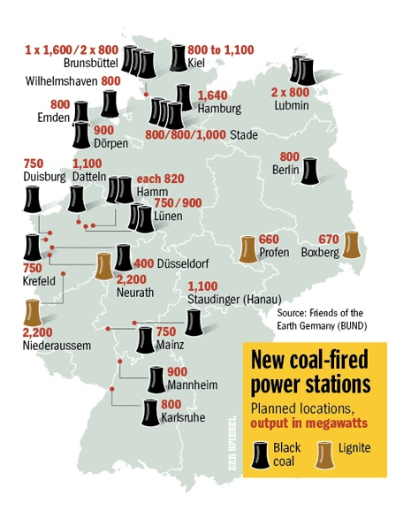 German Coal copy