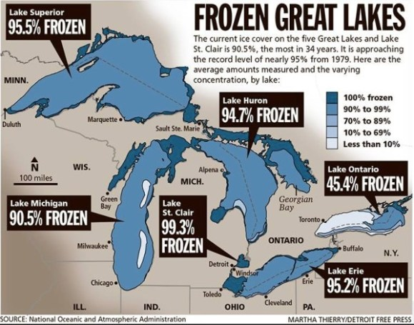 Great Lakes Frozen copy