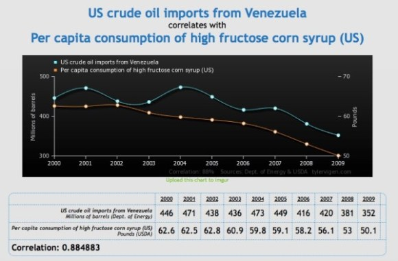 VZ Oil Imports copy