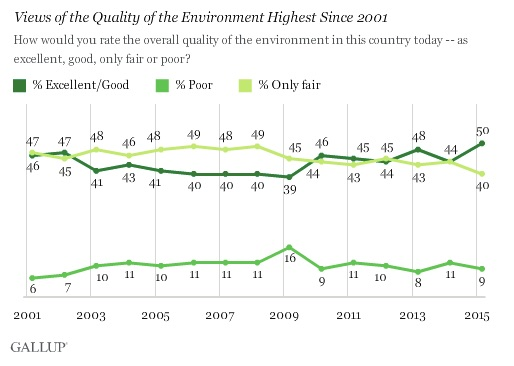 Gallup 1 copy