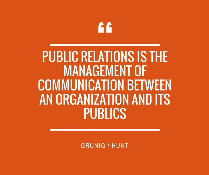 Public Relations als Management von Kommunikation zwischen einer Organisation und seinen Öffentlichkeiten (Grunig/Hunt)