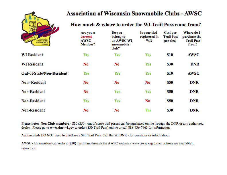 Where To Buy a Wisconsin Snowmobile Trail Pass and How Much Will It Cost