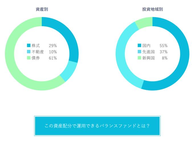 %e3%82%ab%e3%83%a9%e3%82%a4%e3%82%b9%e9%85%8d%e5%88%86