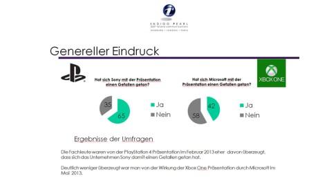1---Eindruck-Xbox-One-VS-PS4-©-2013-Indigo-Pearl
