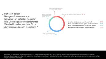 Xbox-vs-PS4-Analyse-©-2013-Delasocial-(9)