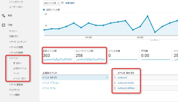 GoogleAnalytics イベントページ