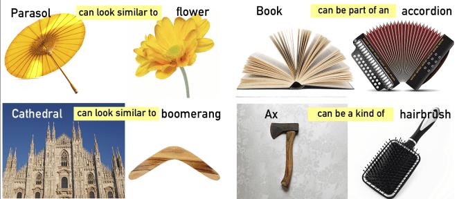 Algunos resultados de NEIL: Un quitasol puede verse como una flor; un libro puede ser parte de un acordeón; una catedral puede verse como un boomerang; un hacha puede ser un tipo de cepillo de pelo. Vía Discover Magazine.