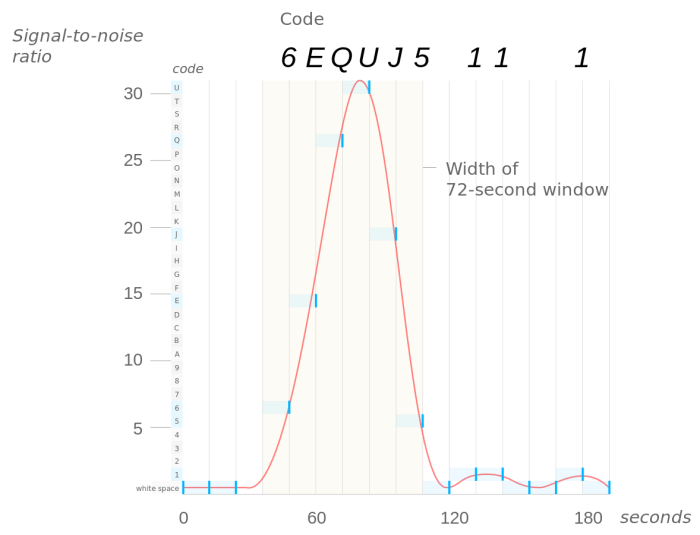1178px-Wow_signal_profile.svg