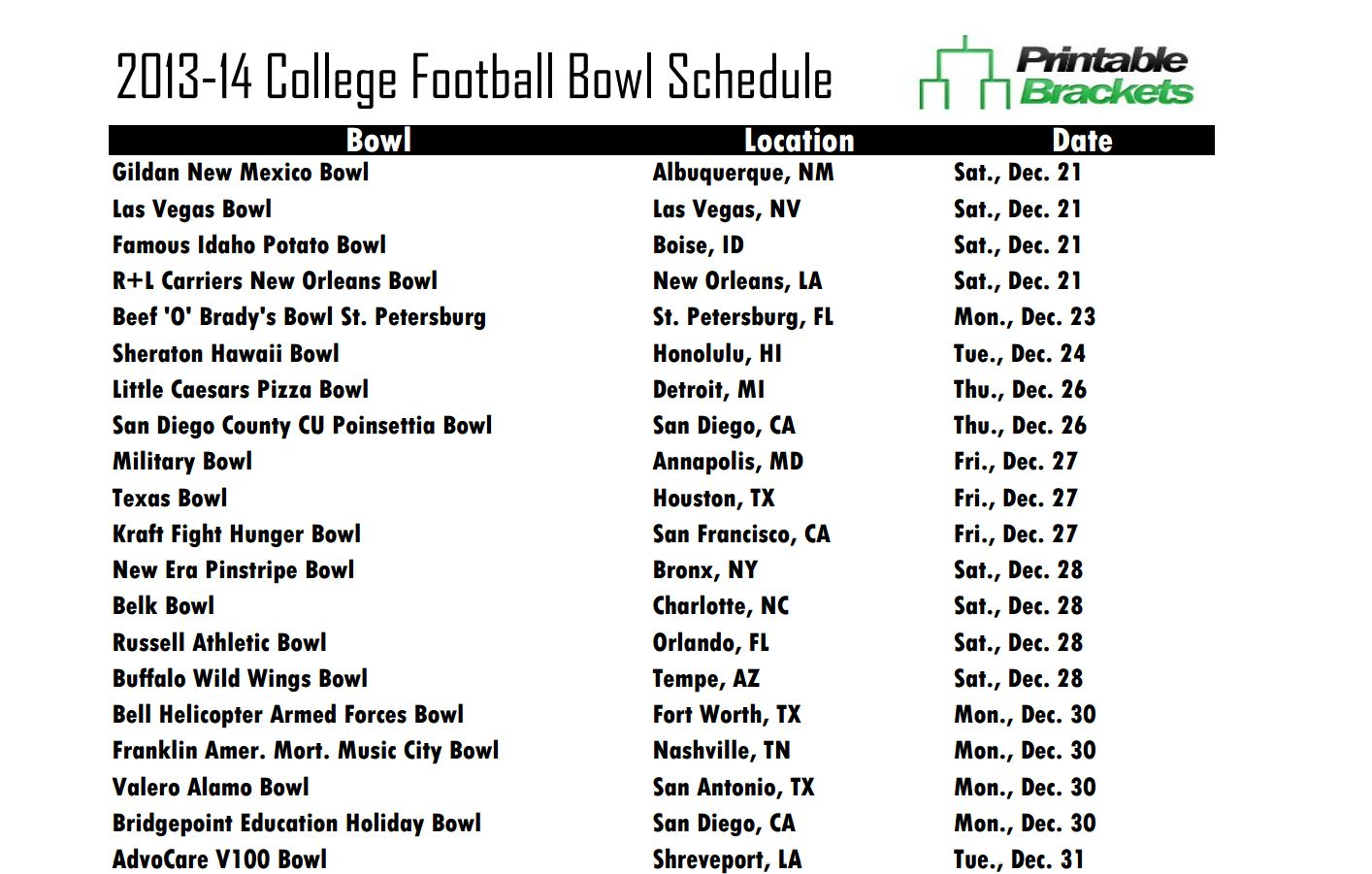 cfp games ncaa college schedule