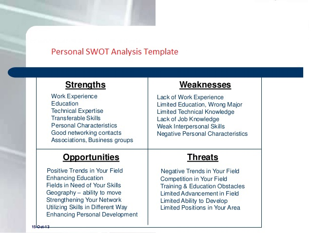 personal-swot-analysis-a-good-tool-for-assessing-employees-11-638