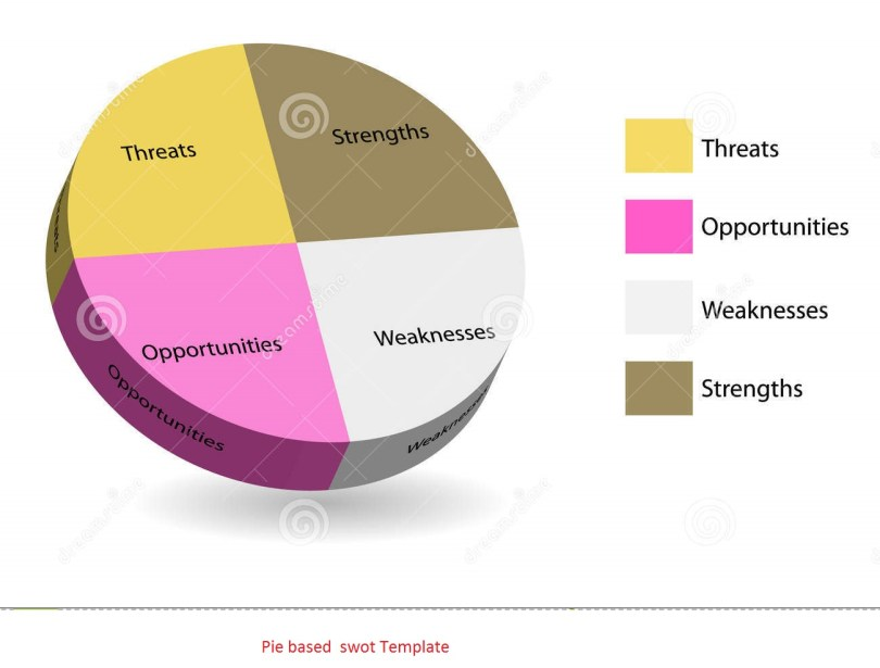 http://www.dreamstime.com/stock-photography-pie-chart-swot-analysis-image16620362