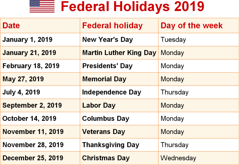 Public Holidays In USA 2019