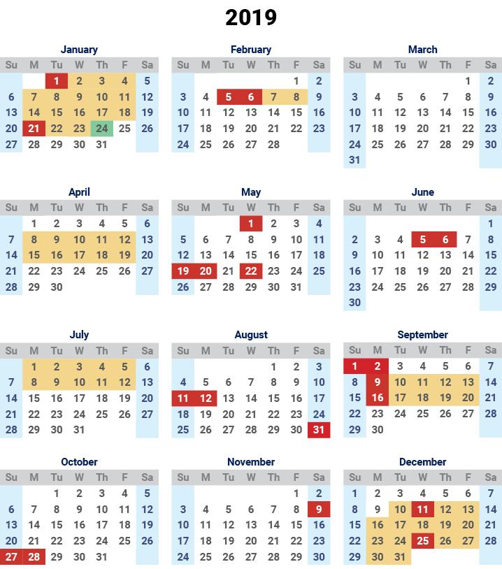 Hanukkah 2019 dates in Australia