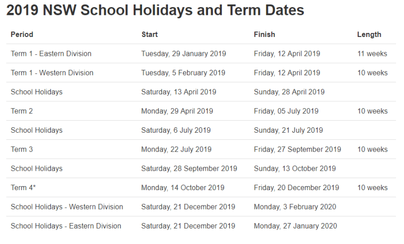 School Holidays 2019 NSW Free