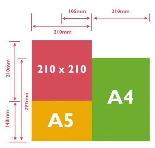 Medium Of Common Photo Sizes