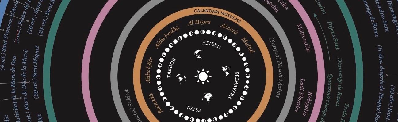 Els Cicles Terra Festa Cel 2