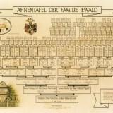 Ahnentafel-Ewald
