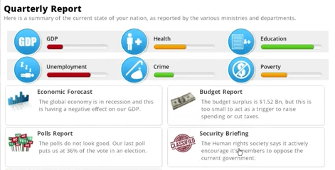 ublic Policy Visualised