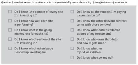 Les 11 questions à poser à votre trading desk
