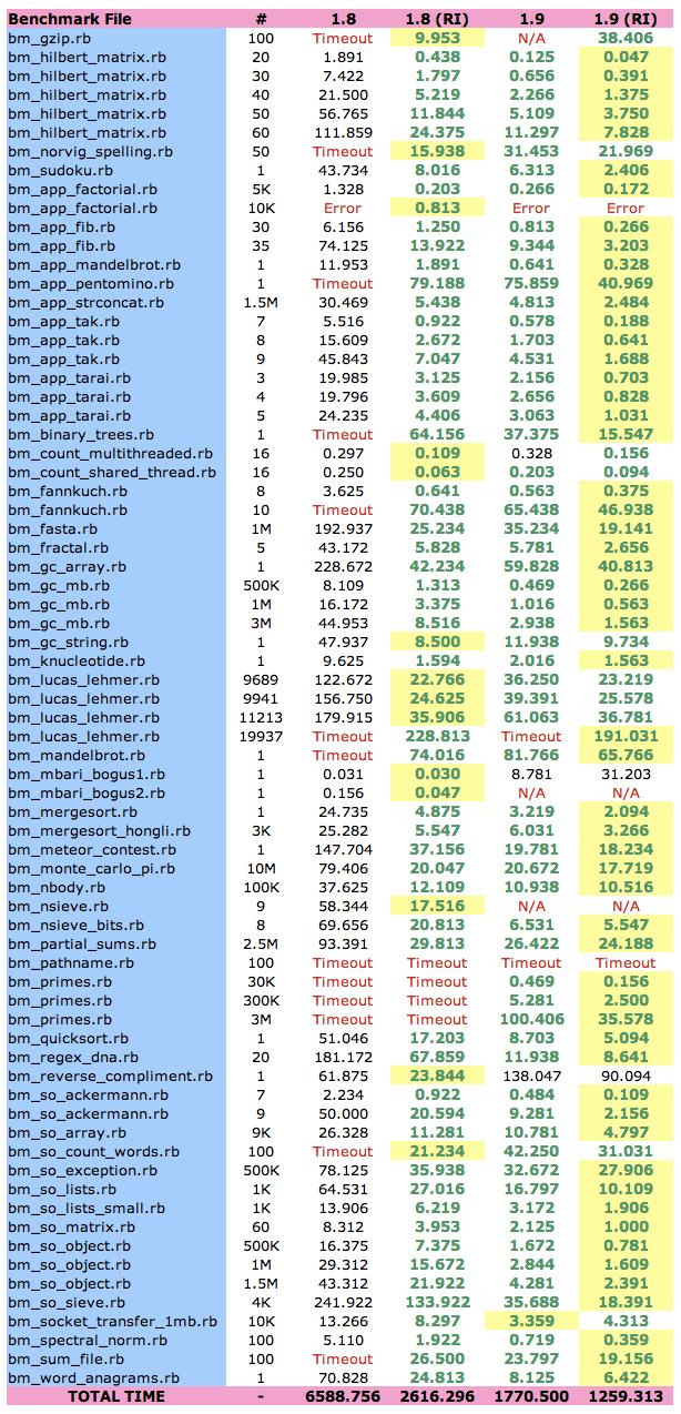 mswin32 vs mingw32