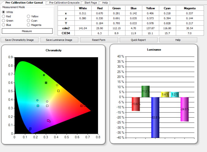 Epson EH-LS10000 Dynamic color gamut