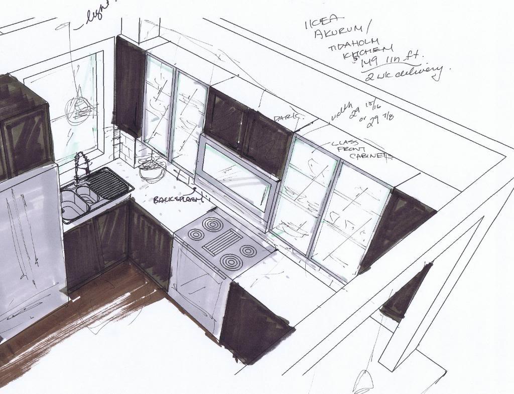 kitchen remodeling ideas kitchen remodeling miami kitchen design miami