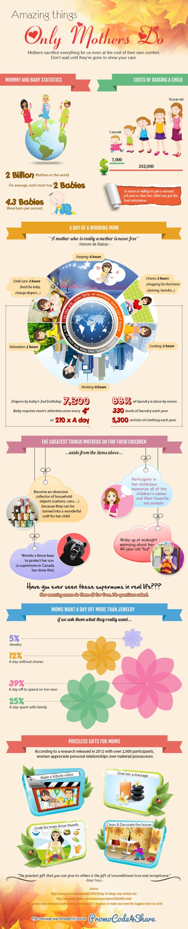 Mother's Day: Amazing things only mothers do [Infographic]