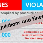 New Rules and Regulation by Saudi MoL