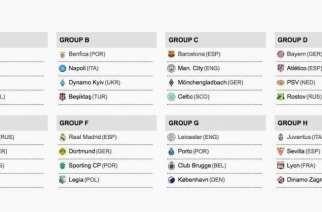 Sorteo Champions 2016/17