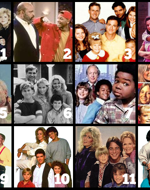 Family Finance Carnival: TV Families Quiz Edition
