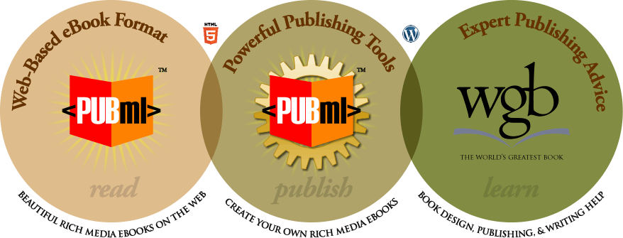 <PubML> eBook format, publishing tools, publishing guidance