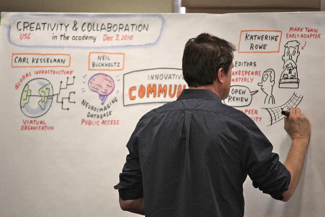 Lloyd Dangle at USC Creativity & Collaboration