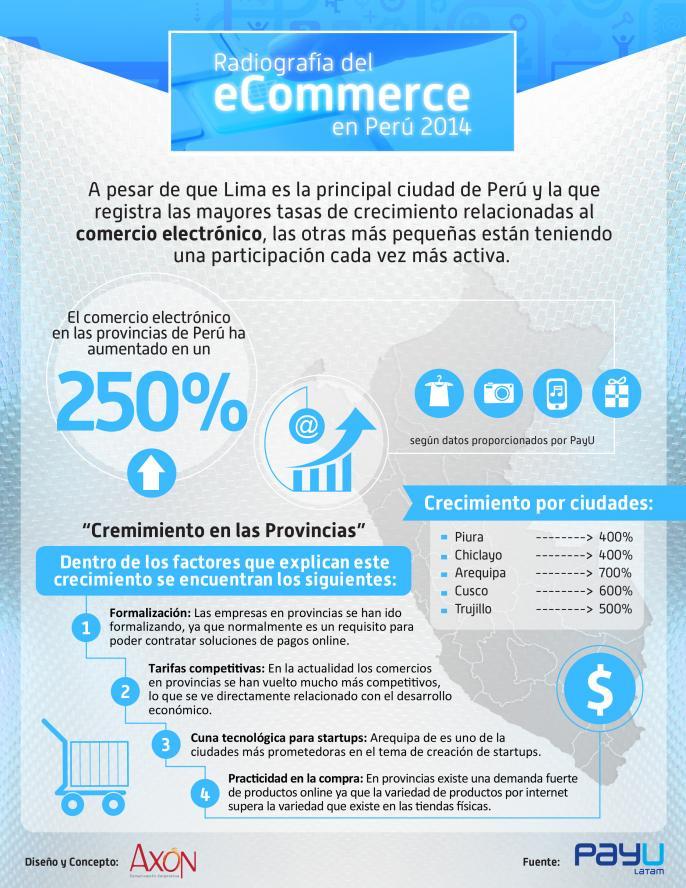 Comercio_electronico_peru