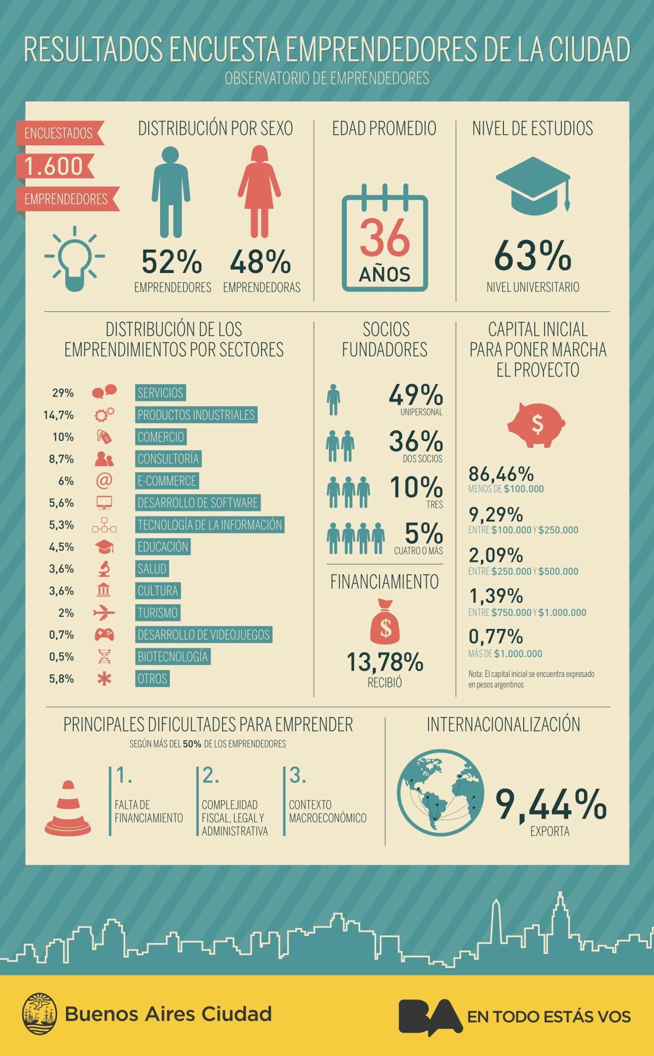 infografia_encuesta