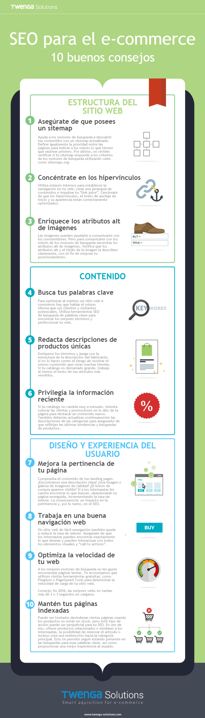 infografia-optimizacion-seo-ecommerce