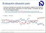Medidas económicas coincidieron con el peor momento de valoración pública de Maduro