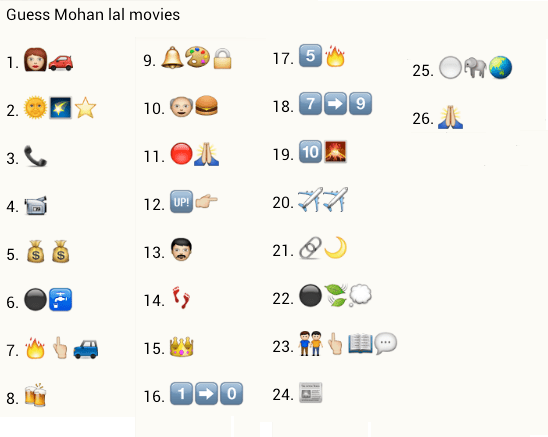 Guess Mohan Lal Movies from whatsapp emoticons, smileys, signs and ...
