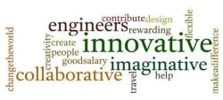 PVIT Engineering Week WOrdle