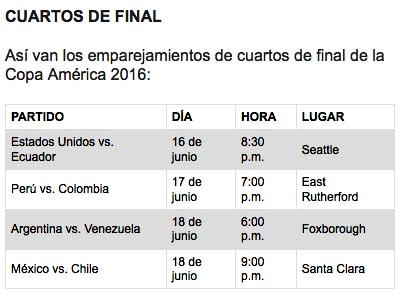 Copa 2016 Cuartos de final